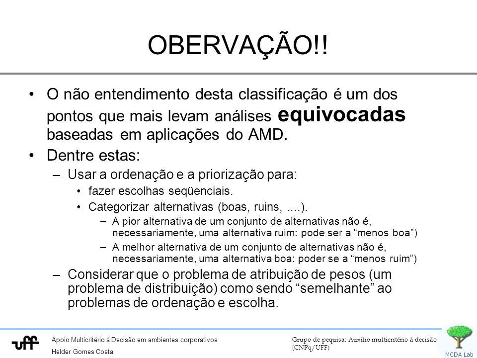 Apoio Multicritério à Decisão em ambientes corporativos Helder Gomes Costa Grupo de pequisa: Auxílio multicritério à decisão (CNPq/UFF) MCDA Lab OBERVAÇÃO!.