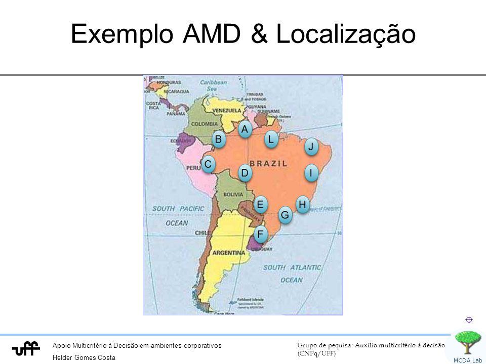 Apoio Multicritério à Decisão em ambientes corporativos Helder Gomes Costa Grupo de pequisa: Auxílio multicritério à decisão (CNPq/UFF) MCDA Lab Exemplo AMD & Localização