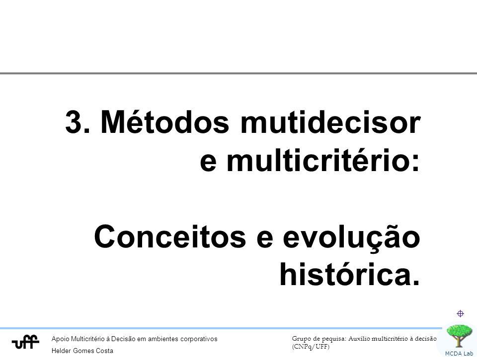 Apoio Multicritério à Decisão em ambientes corporativos Helder Gomes Costa Grupo de pequisa: Auxílio multicritério à decisão (CNPq/UFF) MCDA Lab 3. Mé