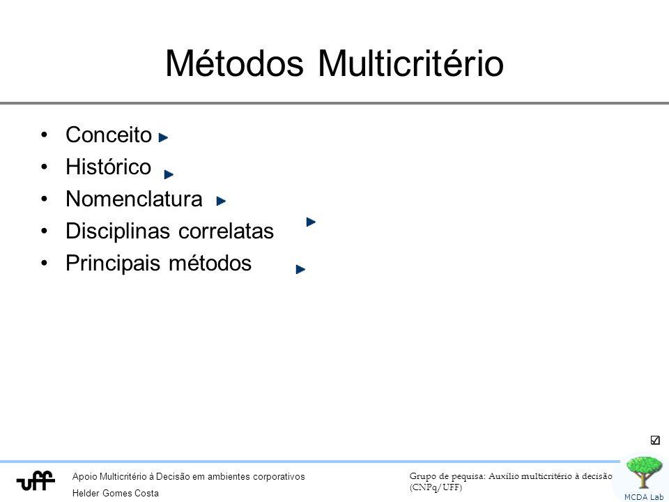 Apoio Multicritério à Decisão em ambientes corporativos Helder Gomes Costa Grupo de pequisa: Auxílio multicritério à decisão (CNPq/UFF) MCDA Lab Métodos Multicritério Conceito Histórico Nomenclatura Disciplinas correlatas Principais métodos