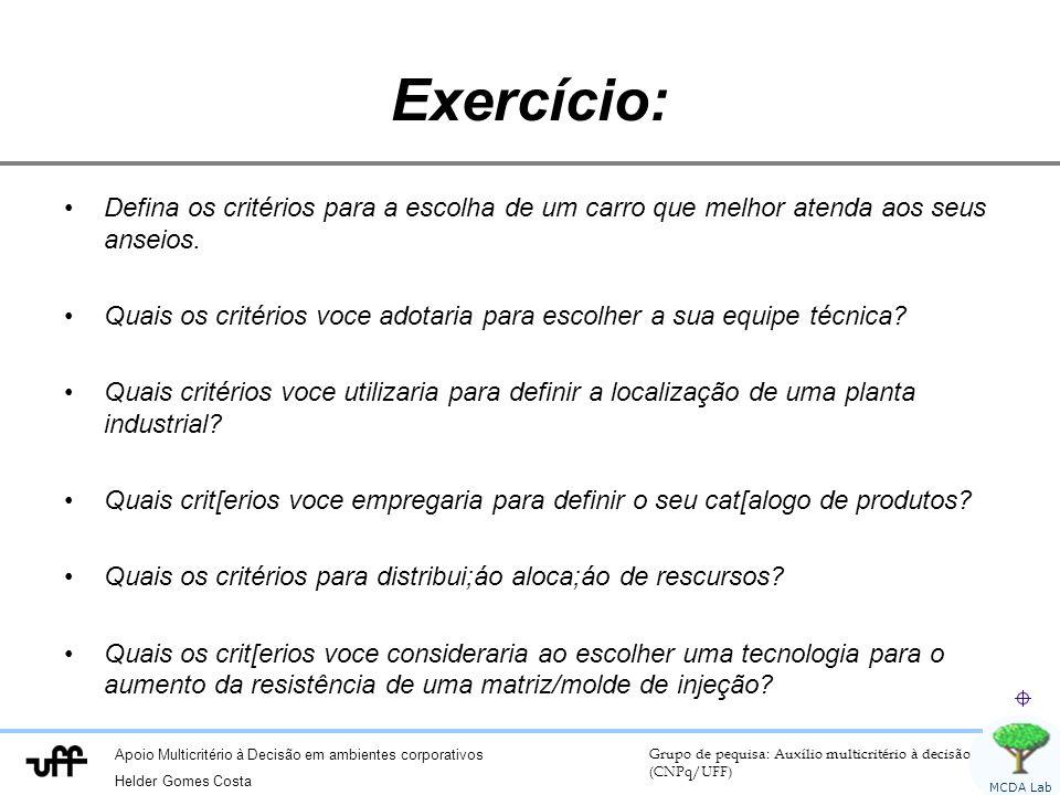 Apoio Multicritério à Decisão em ambientes corporativos Helder Gomes Costa Grupo de pequisa: Auxílio multicritério à decisão (CNPq/UFF) MCDA Lab Exercício: Defina os critérios para a escolha de um carro que melhor atenda aos seus anseios.