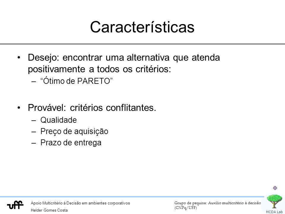 Apoio Multicritério à Decisão em ambientes corporativos Helder Gomes Costa Grupo de pequisa: Auxílio multicritério à decisão (CNPq/UFF) MCDA Lab Características Desejo: encontrar uma alternativa que atenda positivamente a todos os critérios: –Ótimo de PARETO Provável: critérios conflitantes.
