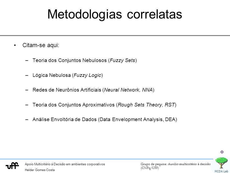 Apoio Multicritério à Decisão em ambientes corporativos Helder Gomes Costa Grupo de pequisa: Auxílio multicritério à decisão (CNPq/UFF) MCDA Lab Metodologias correlatas Citam-se aqui: –Teoria dos Conjuntos Nebulosos (Fuzzy Sets) –Lógica Nebulosa (Fuzzy Logic) –Redes de Neurônios Artificiais (Neural Network, NNA) –Teoria dos Conjuntos Aproximativos (Rough Sets Theory, RST) –Análise Envoltória de Dados (Data Envelopment Analysis, DEA)
