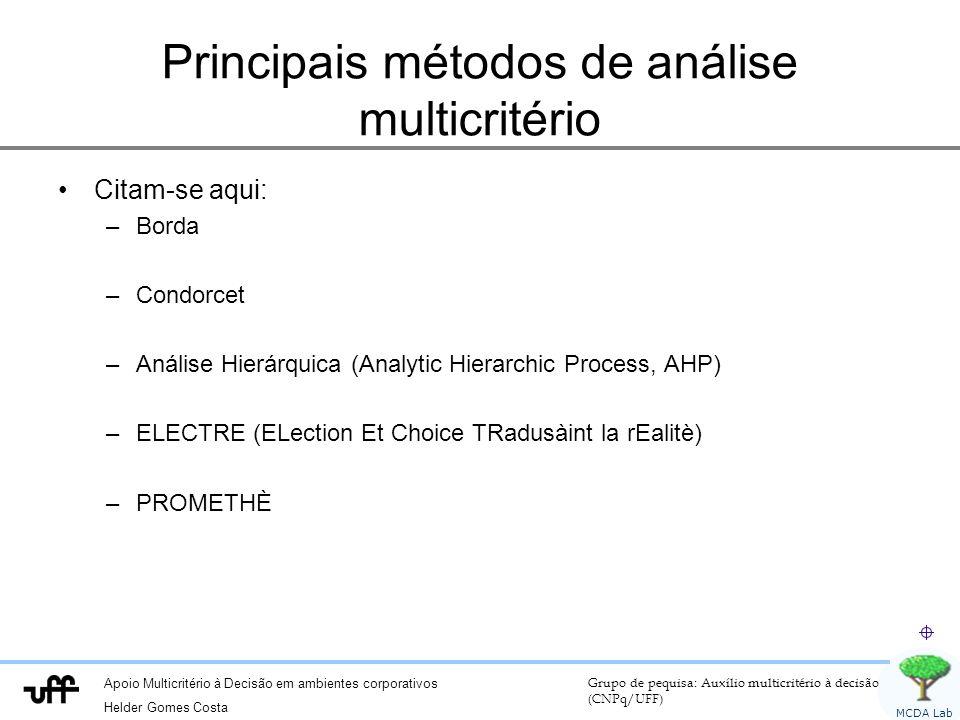 Apoio Multicritério à Decisão em ambientes corporativos Helder Gomes Costa Grupo de pequisa: Auxílio multicritério à decisão (CNPq/UFF) MCDA Lab Princ
