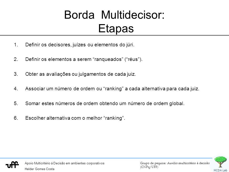 Apoio Multicritério à Decisão em ambientes corporativos Helder Gomes Costa Grupo de pequisa: Auxílio multicritério à decisão (CNPq/UFF) MCDA Lab Borda Multidecisor: Etapas 1.Definir os decisores, juízes ou elementos do júri.