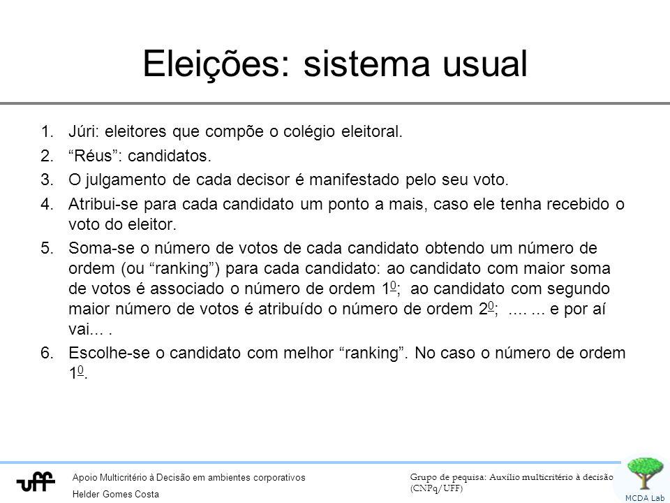 Apoio Multicritério à Decisão em ambientes corporativos Helder Gomes Costa Grupo de pequisa: Auxílio multicritério à decisão (CNPq/UFF) MCDA Lab Eleições: sistema usual 1.Júri: eleitores que compõe o colégio eleitoral.