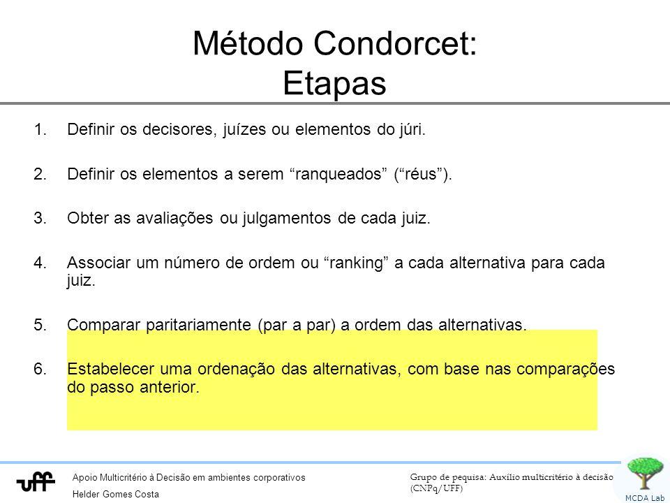 Apoio Multicritério à Decisão em ambientes corporativos Helder Gomes Costa Grupo de pequisa: Auxílio multicritério à decisão (CNPq/UFF) MCDA Lab Método Condorcet: Etapas 1.Definir os decisores, juízes ou elementos do júri.