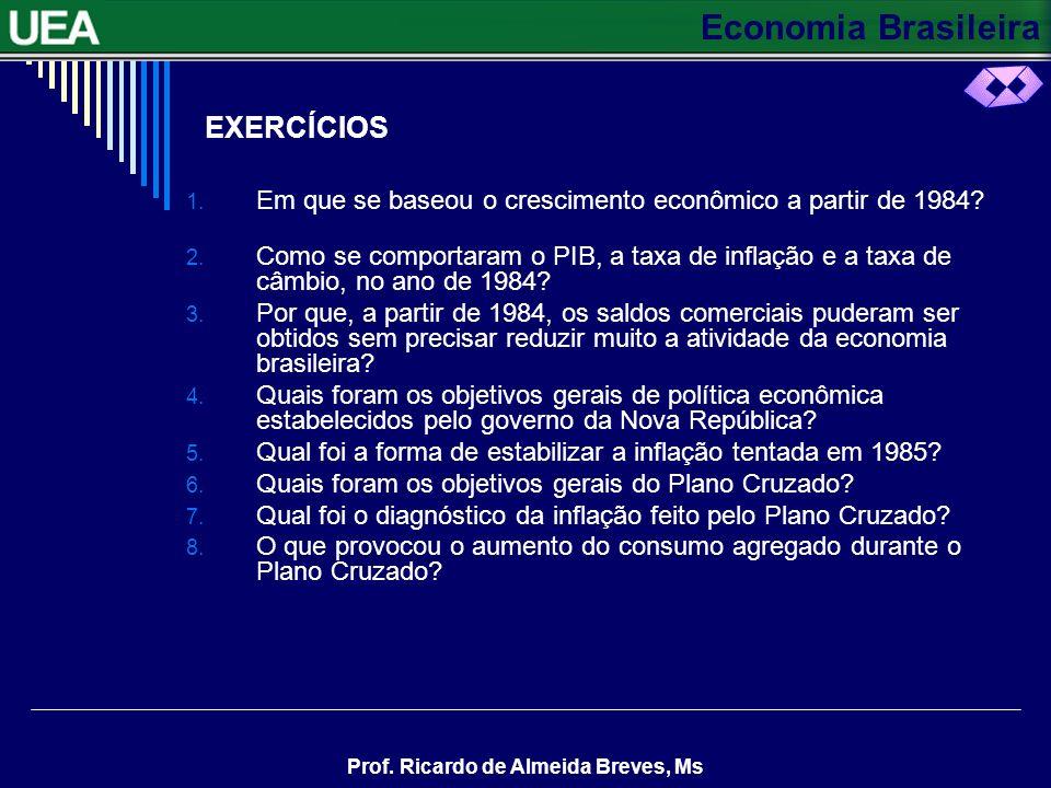 Economia Brasileira Prof. Ricardo de Almeida Breves, Ms EXERCÍCIOS 1. Em que se baseou o crescimento econômico a partir de 1984? 2. Como se comportara