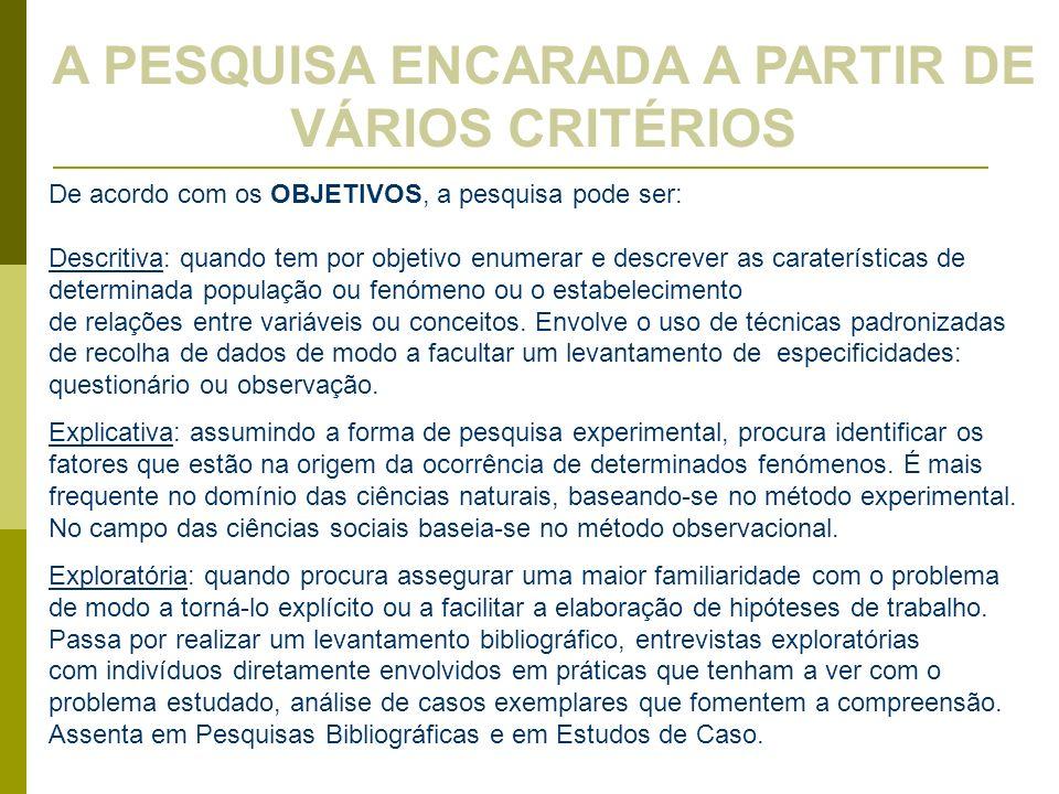 A PESQUISA ENCARADA A PARTIR DE VÁRIOS CRITÉRIOS De acordo com os OBJETIVOS, a pesquisa pode ser: Descritiva: quando tem por objetivo enumerar e descr