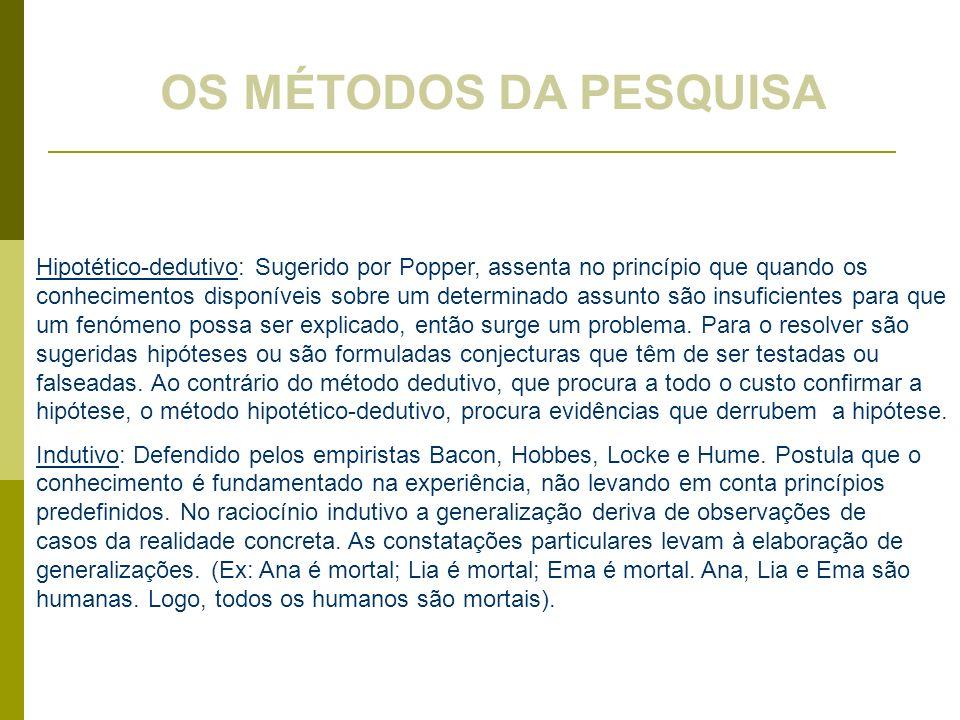 OS MÉTODOS DA PESQUISA Hipotético-dedutivo: Sugerido por Popper, assenta no princípio que quando os conhecimentos disponíveis sobre um determinado ass
