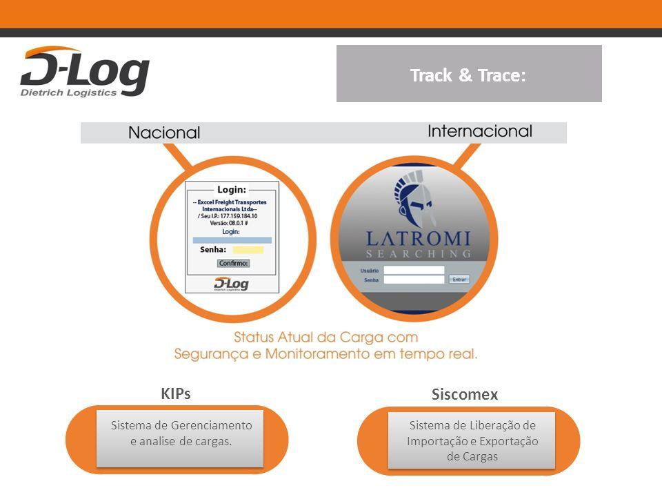 Track & Trace: Siscomex KIPs Sistema de Liberação de Importação e Exportação de Cargas Sistema de Gerenciamento e analise de cargas.