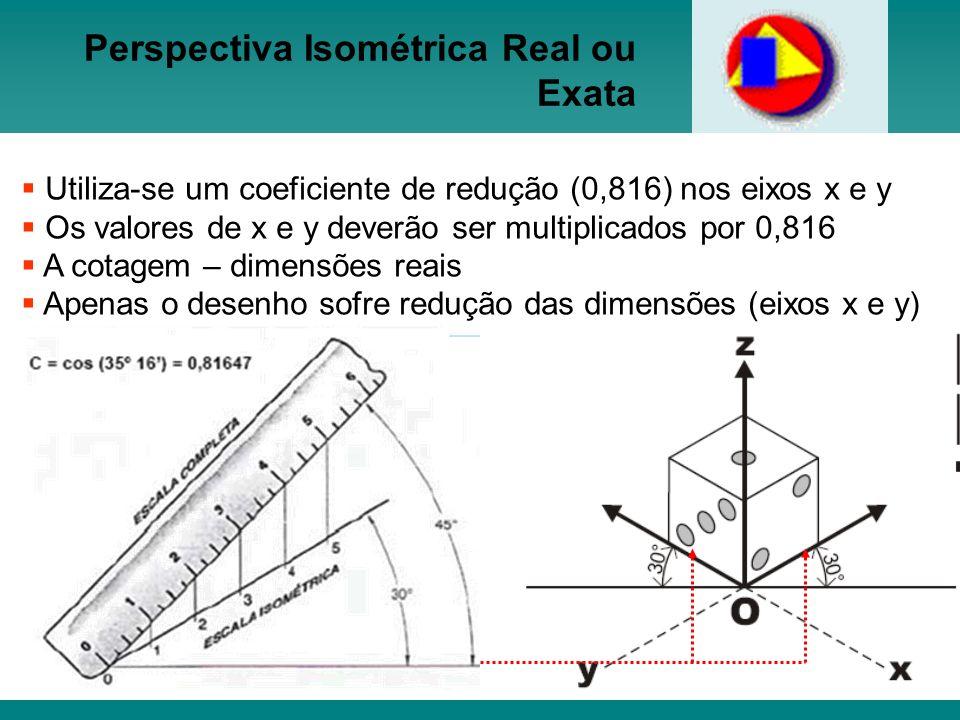 Perspectiva Isométrica Real ou Exata Utiliza-se um coeficiente de redução (0,816) nos eixos x e y Os valores de x e y deverão ser multiplicados por 0,
