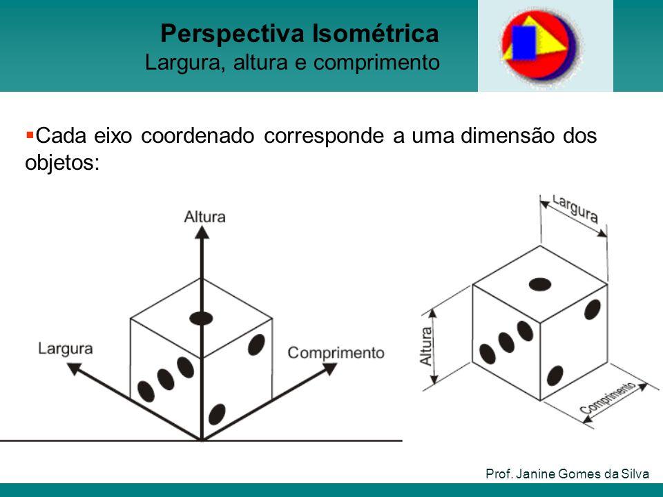 Perspectiva Isométrica Largura, altura e comprimento Prof. Janine Gomes da Silva Cada eixo coordenado corresponde a uma dimensão dos objetos: