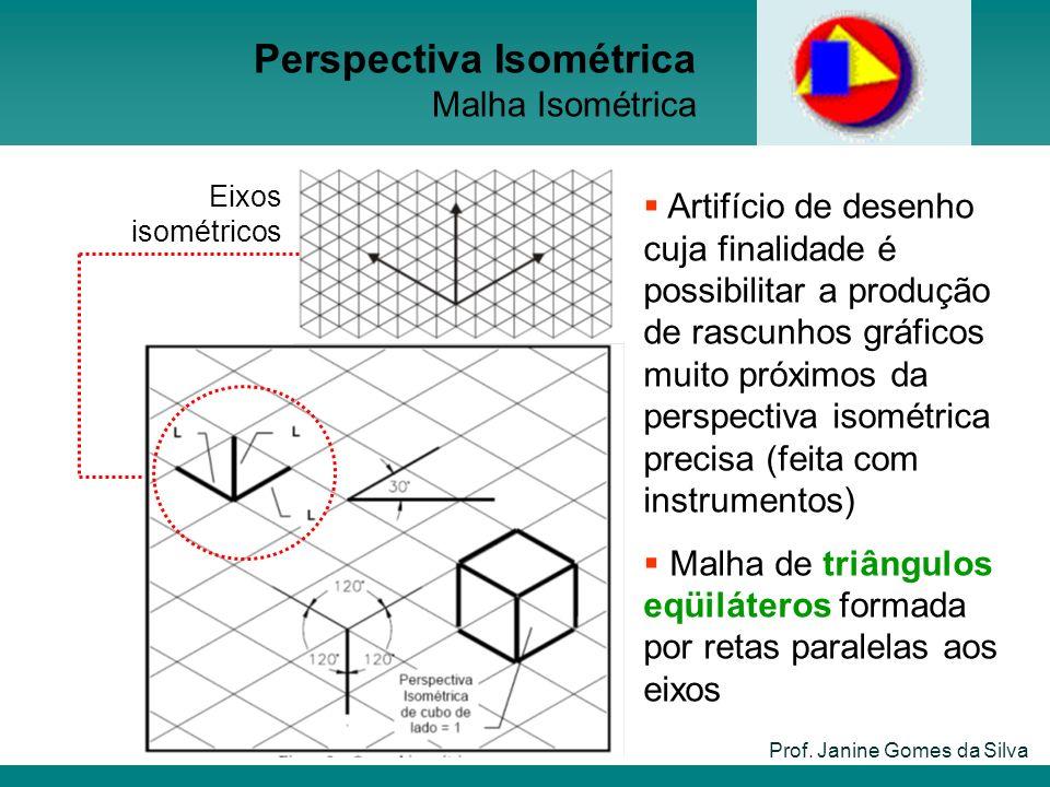 Perspectiva Isométrica Malha Isométrica Prof. Janine Gomes da Silva Artifício de desenho cuja finalidade é possibilitar a produção de rascunhos gráfic