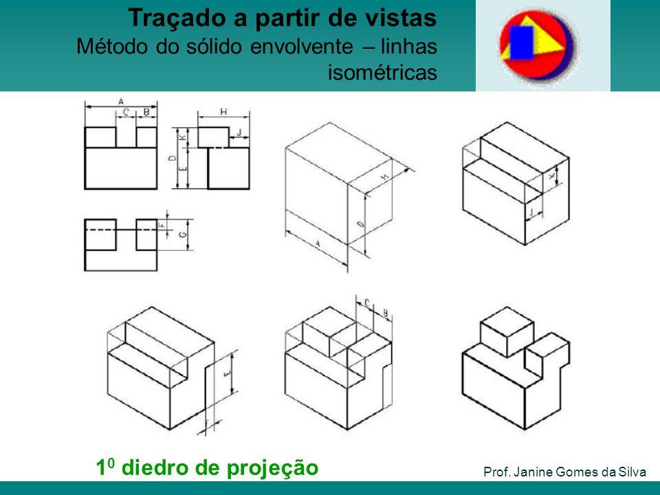 Prof. Janine Gomes da Silva Traçado a partir de vistas Método do sólido envolvente – linhas isométricas 1 0 diedro de projeção