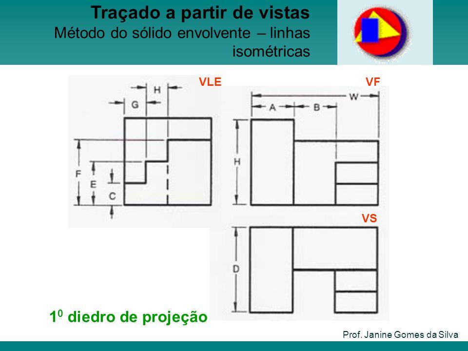 Prof. Janine Gomes da Silva Traçado a partir de vistas Método do sólido envolvente – linhas isométricas VF VS VLE 1 0 diedro de projeção