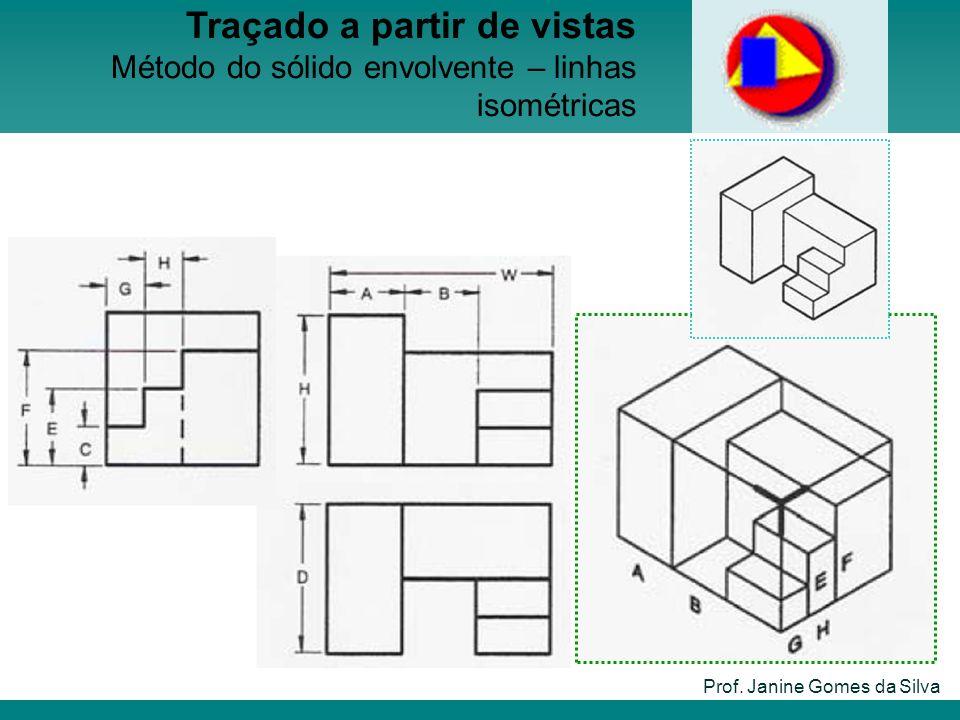 Prof. Janine Gomes da Silva Traçado a partir de vistas Método do sólido envolvente – linhas isométricas