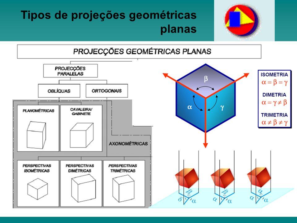 Perspectiva isométrica Processos de construção Malha isométrica A partir de vistas ortogonais