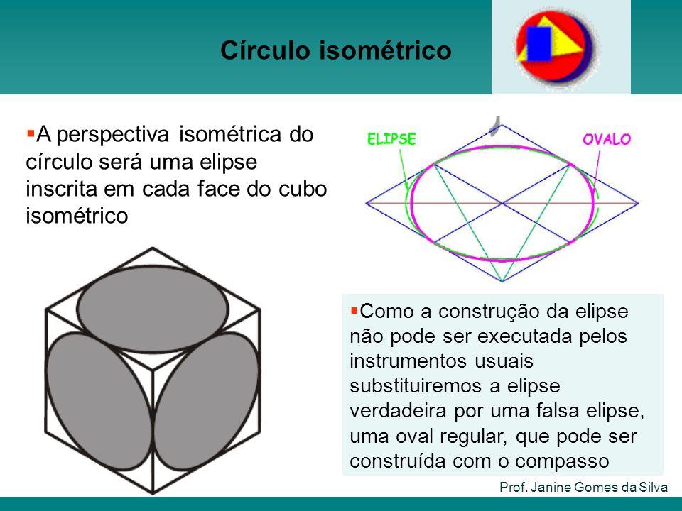 Círculo isométrico Prof. Janine Gomes da Silva A perspectiva isométrica do círculo será uma elipse inscrita em cada face do cubo isométrico Como a con