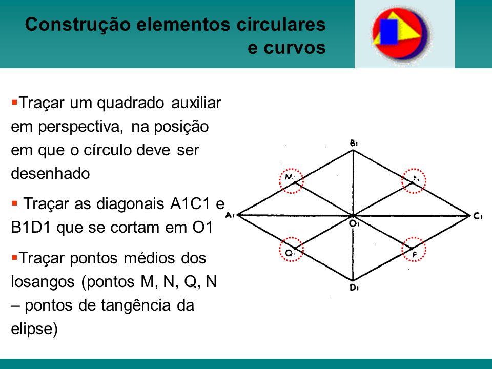 Traçar as diagonais A1C1 e B1D1 que se cortam em O1 Traçar pontos médios dos losangos (pontos M, N, Q, N – pontos de tangência da elipse) Construção e