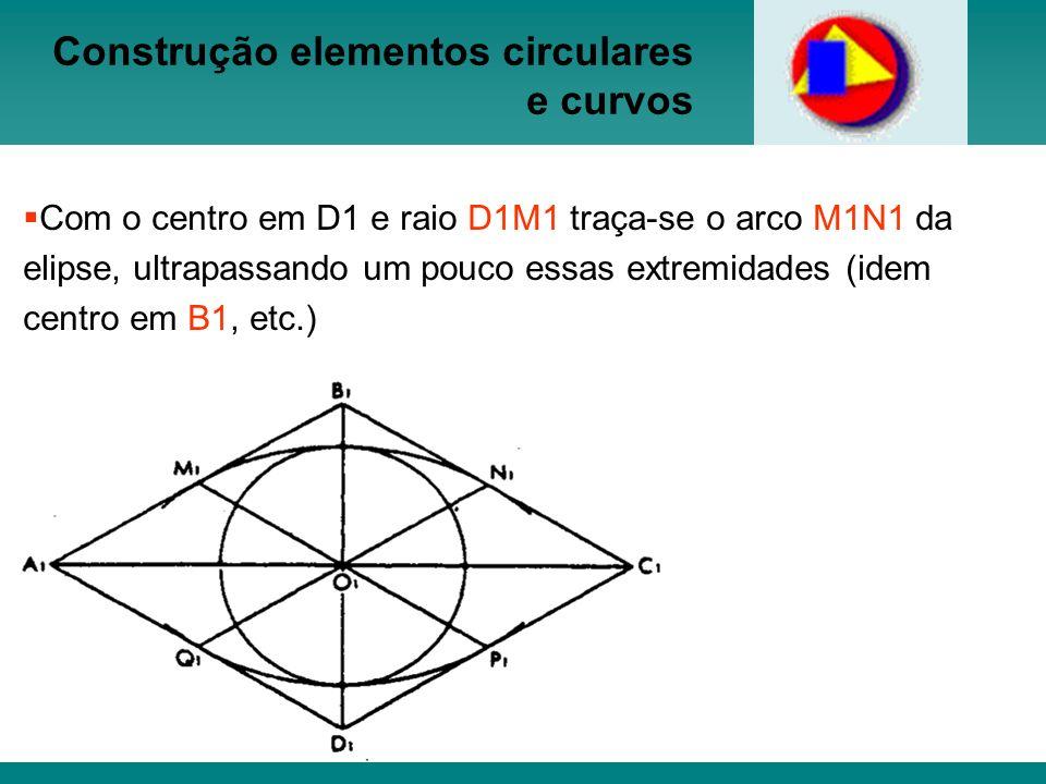 Com o centro em D1 e raio D1M1 traça-se o arco M1N1 da elipse, ultrapassando um pouco essas extremidades (idem centro em B1, etc.) Construção elemento