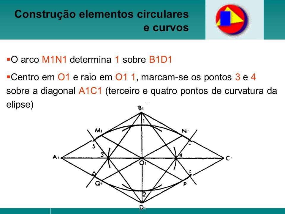 O arco M1N1 determina 1 sobre B1D1 Centro em O1 e raio em O1 1, marcam-se os pontos 3 e 4 sobre a diagonal A1C1 (terceiro e quatro pontos de curvatura