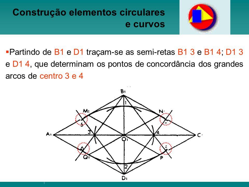 Partindo de B1 e D1 traçam-se as semi-retas B1 3 e B1 4; D1 3 e D1 4, que determinam os pontos de concordância dos grandes arcos de centro 3 e 4 Const