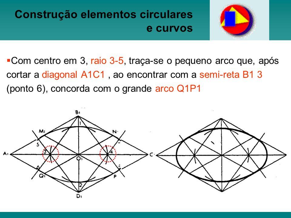 Com centro em 3, raio 3-5, traça-se o pequeno arco que, após cortar a diagonal A1C1, ao encontrar com a semi-reta B1 3 (ponto 6), concorda com o grand
