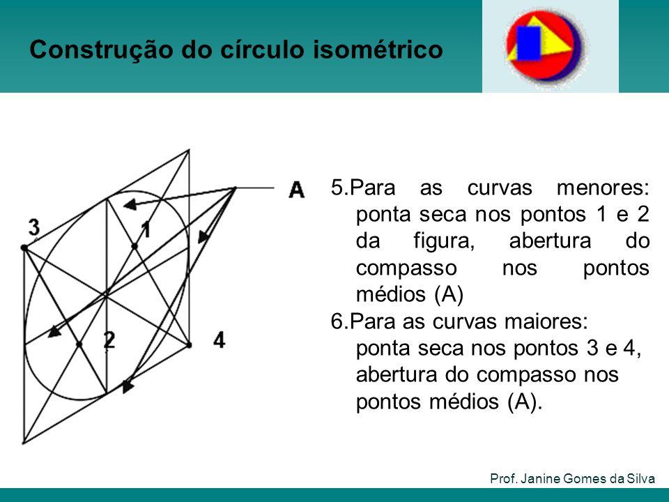 Construção do círculo isométrico Prof. Janine Gomes da Silva 5.Para as curvas menores: ponta seca nos pontos 1 e 2 da figura, abertura do compasso nos