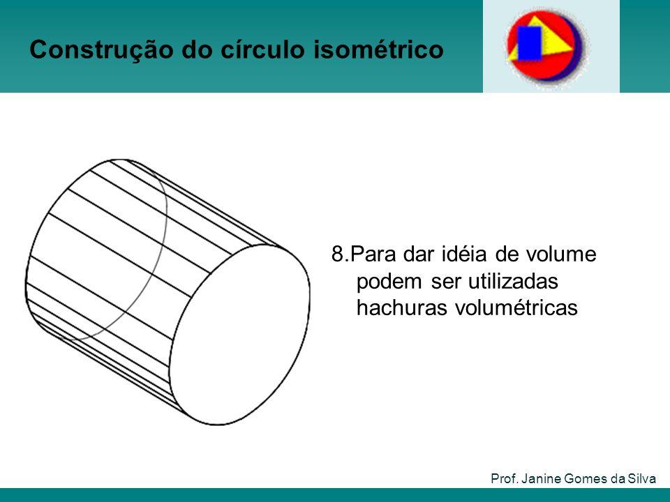 Construção do círculo isométrico Prof. Janine Gomes da Silva 8.Para dar idéia de volume podem ser utilizadas hachuras volumétricas