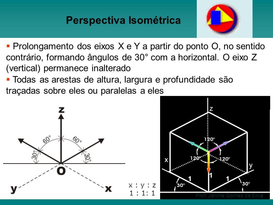 Perspectiva Isométrica 1 1 1 x y z Prof. Janine Gomes da Silva Prolongamento dos eixos X e Y a partir do ponto O, no sentido contrário, formando ângul
