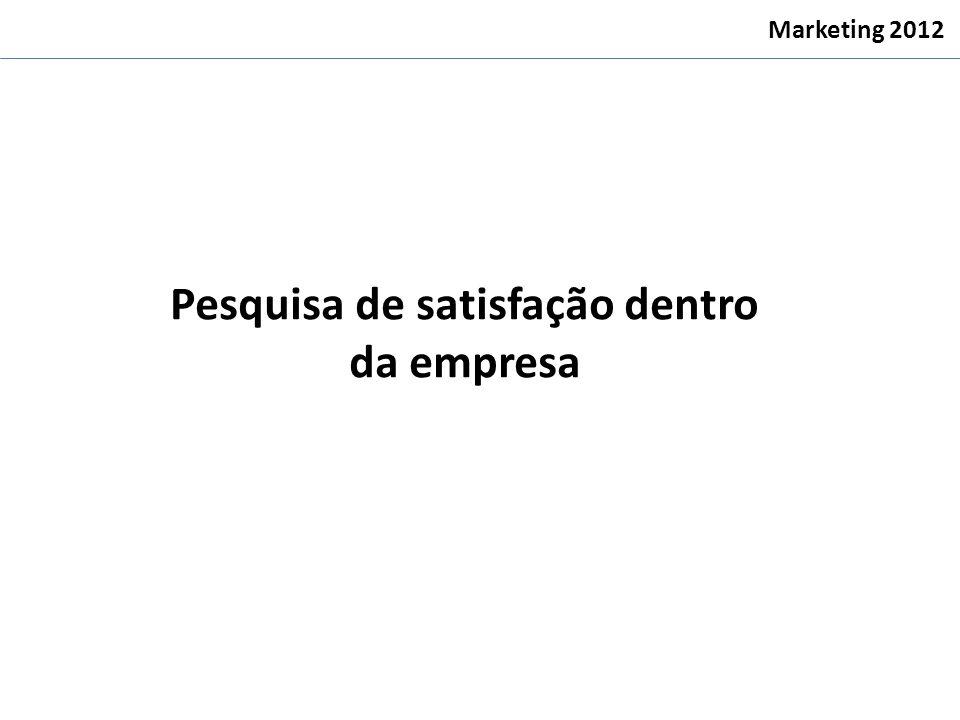 Pesquisa de satisfação dentro da empresa Marketing 2012
