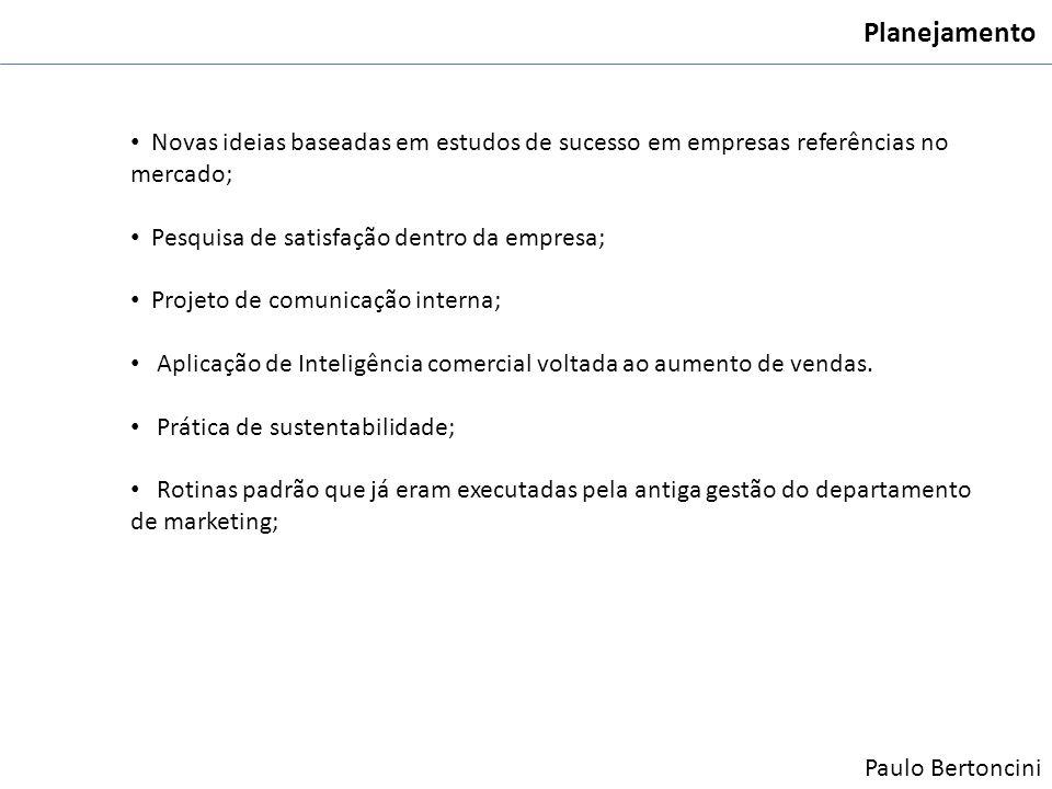 Planejamento Novas ideias baseadas em estudos de sucesso em empresas referências no mercado; Pesquisa de satisfação dentro da empresa; Projeto de comu