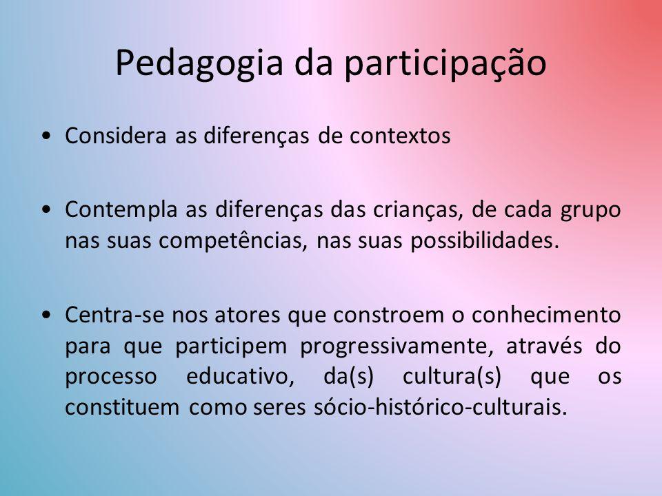 Pedagogia da participação Considera as diferenças de contextos Contempla as diferenças das crianças, de cada grupo nas suas competências, nas suas possibilidades.