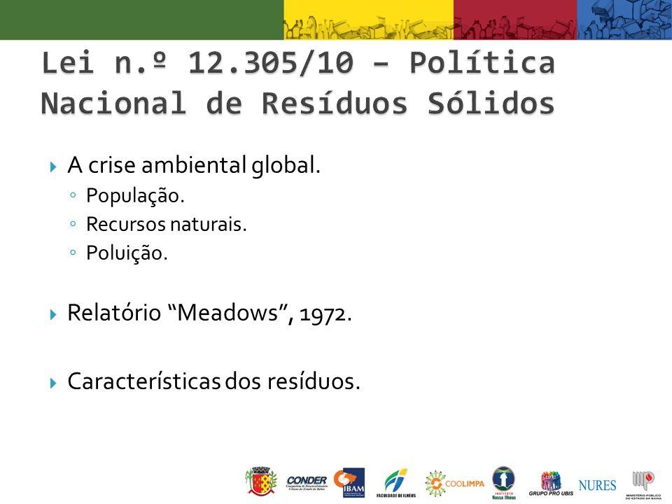 A crise ambiental global. População. Recursos naturais. Poluição. Relatório Meadows, 1972. Características dos resíduos.