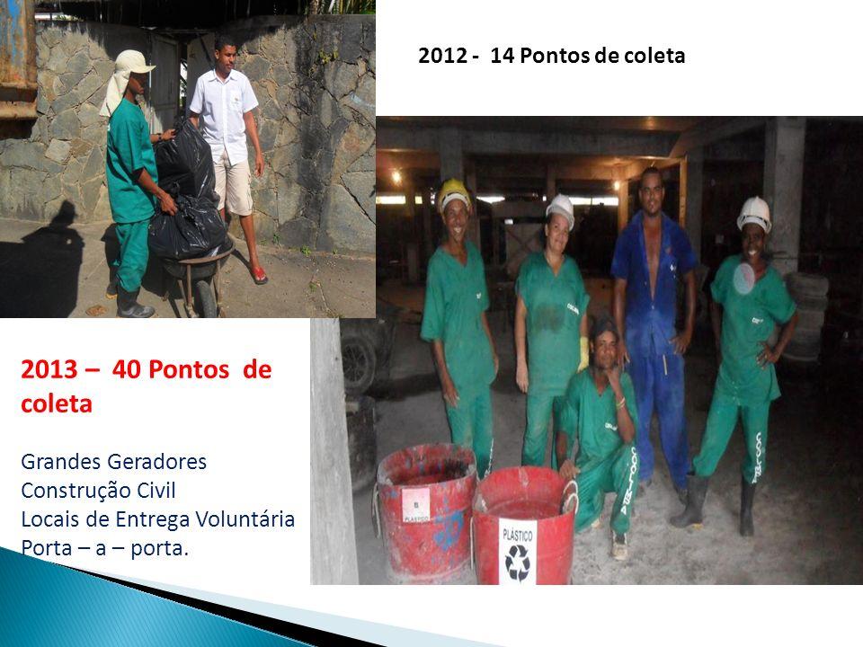 2012 - 14 Pontos de coleta 2013 – 40 Pontos de coleta Grandes Geradores Construção Civil Locais de Entrega Voluntária Porta – a – porta.