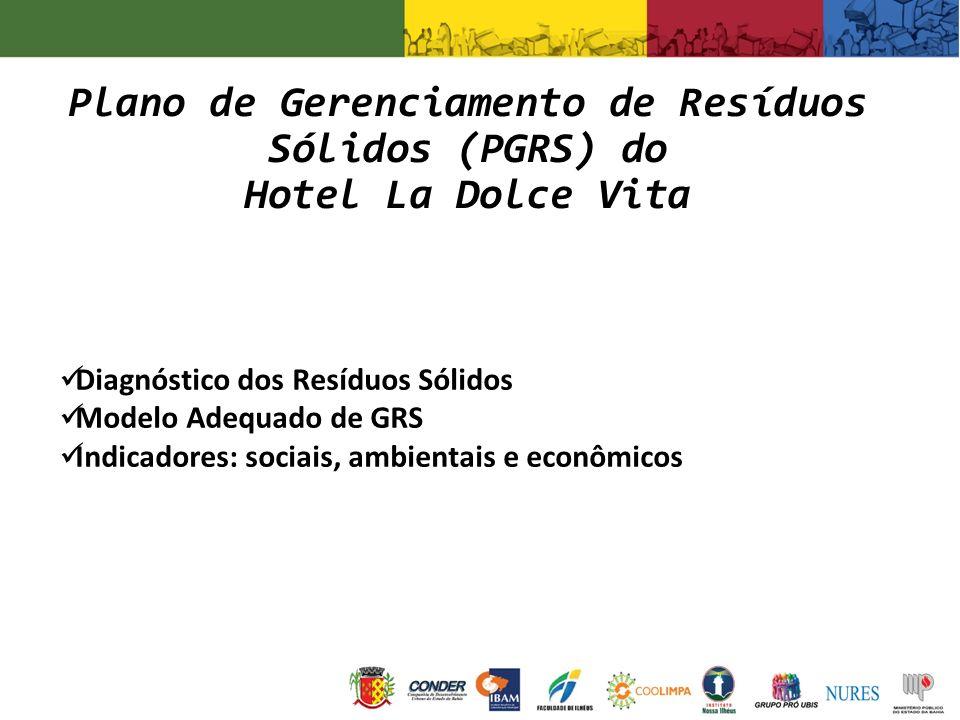 Plano de Gerenciamento de Resíduos Sólidos (PGRS) do Hotel La Dolce Vita Diagnóstico dos Resíduos Sólidos Modelo Adequado de GRS Indicadores: sociais,