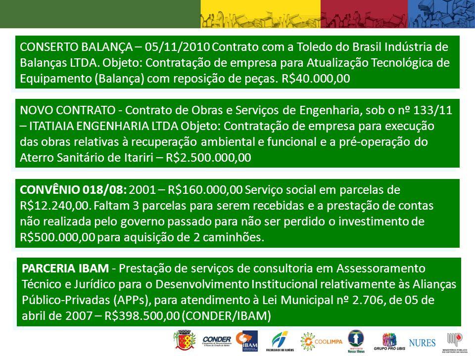 CONSERTO BALANÇA – 05/11/2010 Contrato com a Toledo do Brasil Indústria de Balanças LTDA. Objeto: Contratação de empresa para Atualização Tecnológica