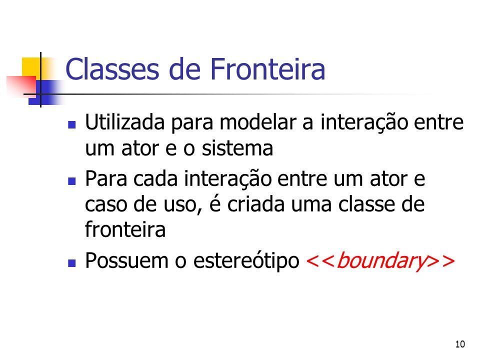 10 Classes de Fronteira Utilizada para modelar a interação entre um ator e o sistema Para cada interação entre um ator e caso de uso, é criada uma classe de fronteira Possuem o estereótipo >