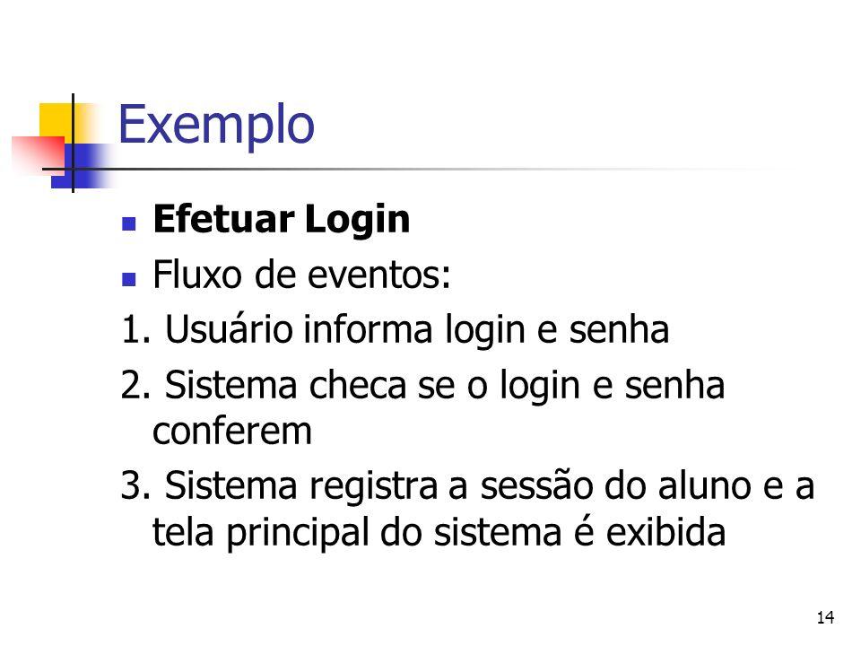 14 Exemplo Efetuar Login Fluxo de eventos: 1. Usuário informa login e senha 2. Sistema checa se o login e senha conferem 3. Sistema registra a sessão