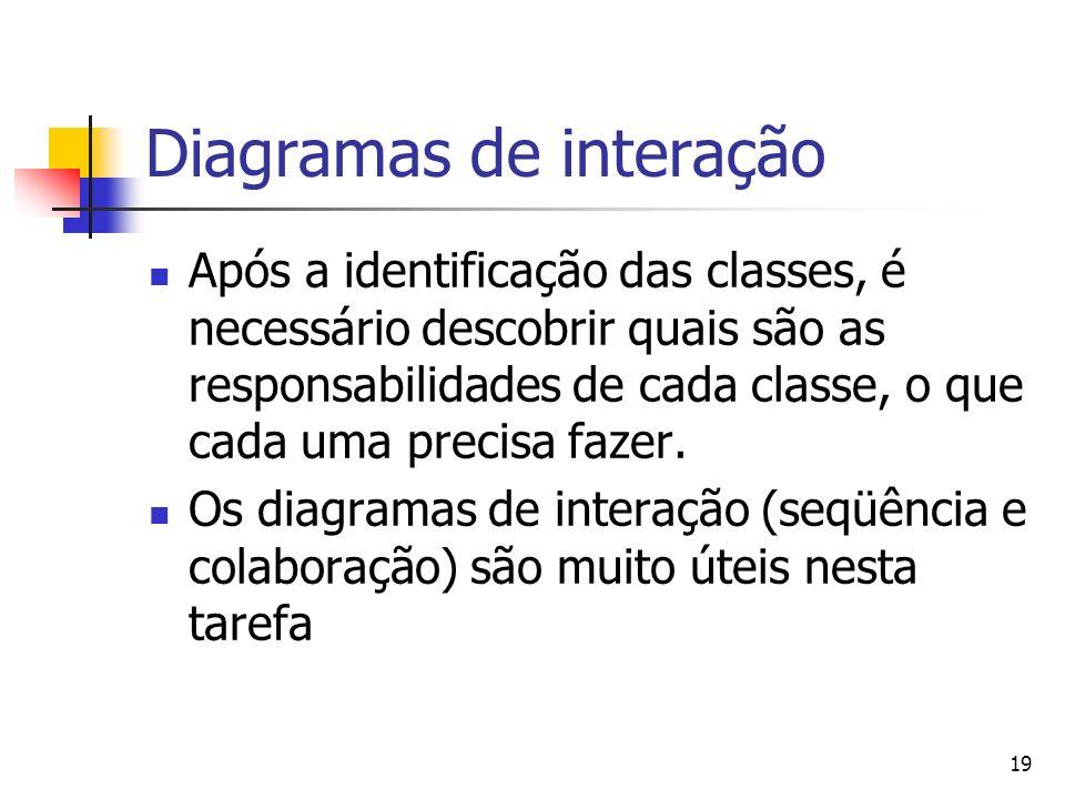 19 Diagramas de interação Após a identificação das classes, é necessário descobrir quais são as responsabilidades de cada classe, o que cada uma precisa fazer.