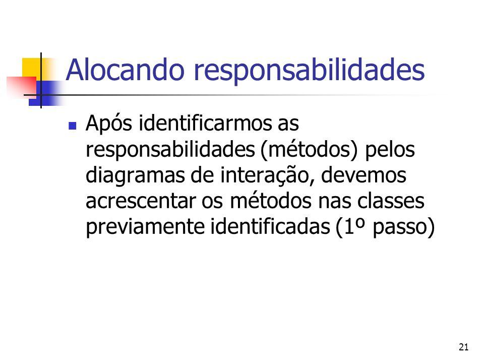 21 Alocando responsabilidades Após identificarmos as responsabilidades (métodos) pelos diagramas de interação, devemos acrescentar os métodos nas classes previamente identificadas (1º passo)