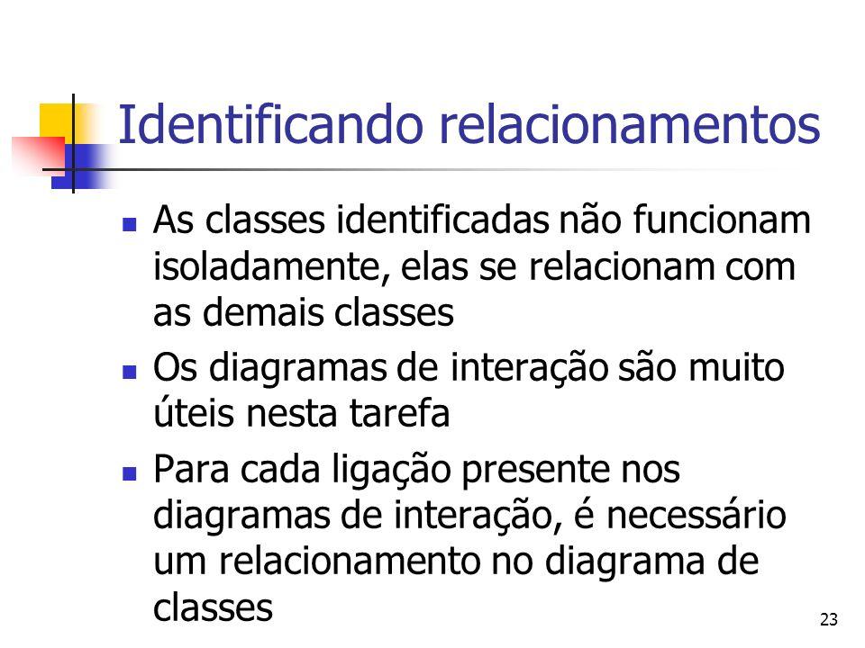 23 Identificando relacionamentos As classes identificadas não funcionam isoladamente, elas se relacionam com as demais classes Os diagramas de interação são muito úteis nesta tarefa Para cada ligação presente nos diagramas de interação, é necessário um relacionamento no diagrama de classes