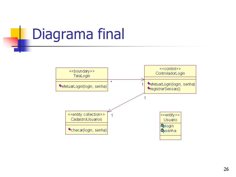 26 Diagrama final