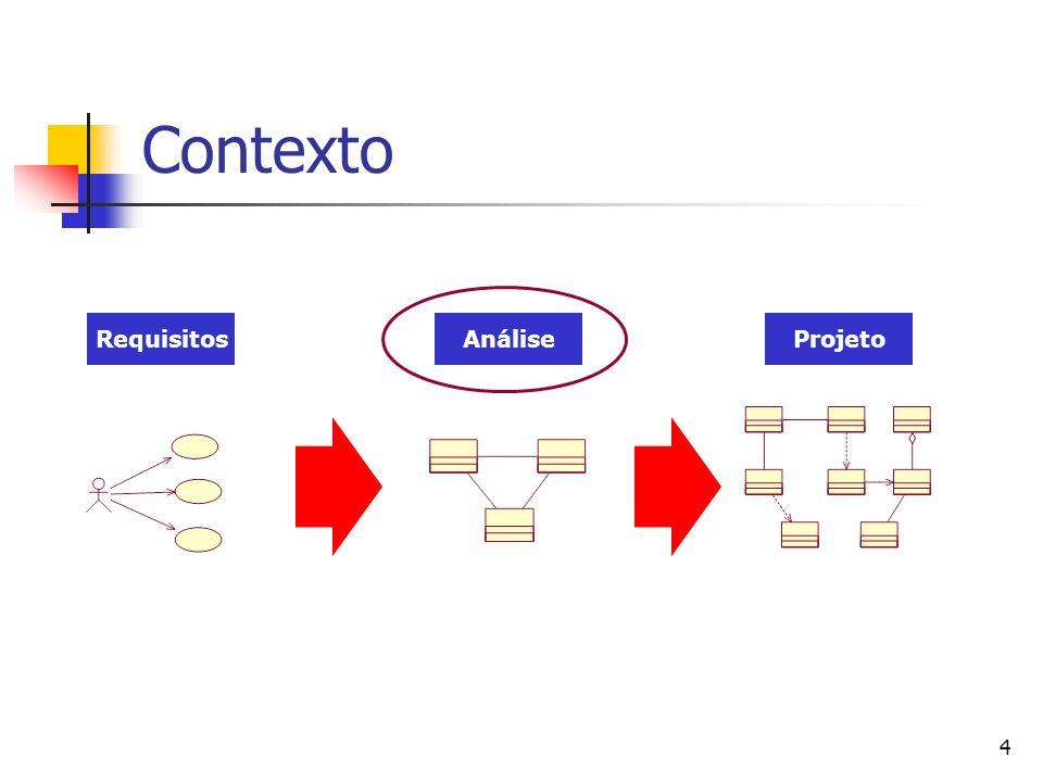 4 Contexto RequisitosAnáliseProjeto