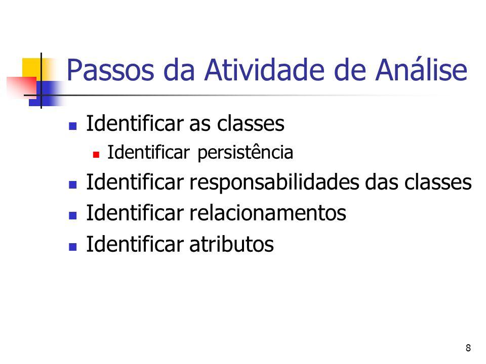 8 Passos da Atividade de Análise Identificar as classes Identificar persistência Identificar responsabilidades das classes Identificar relacionamentos Identificar atributos