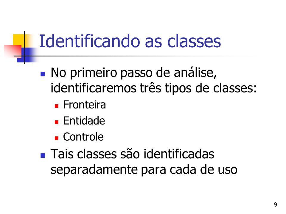 9 Identificando as classes No primeiro passo de análise, identificaremos três tipos de classes: Fronteira Entidade Controle Tais classes são identificadas separadamente para cada de uso