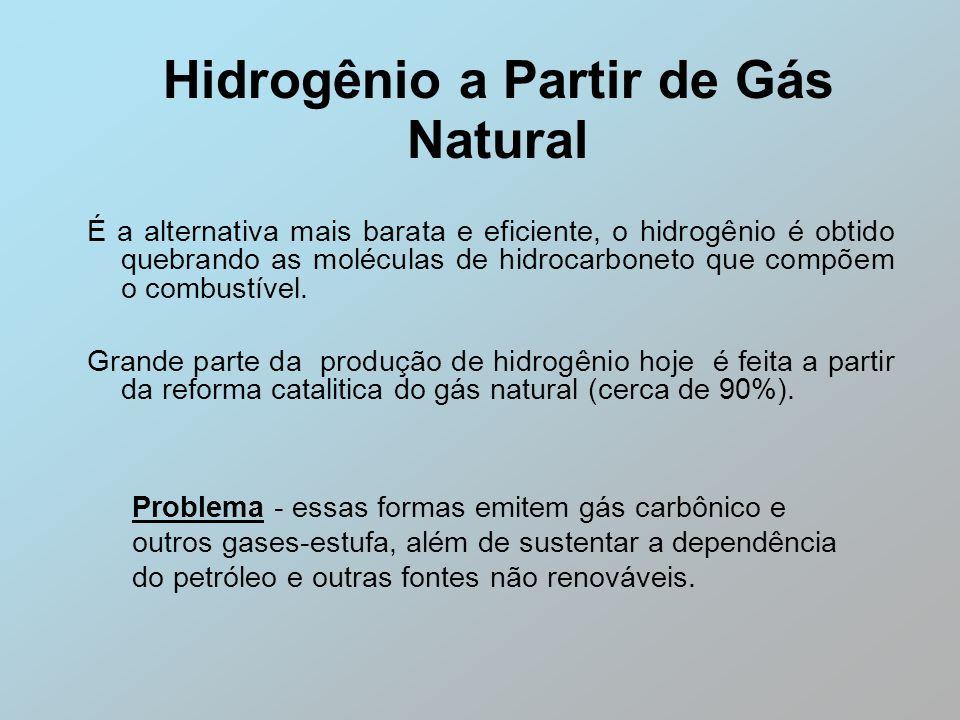 Hidrogênio a Partir de Gás Natural É a alternativa mais barata e eficiente, o hidrogênio é obtido quebrando as moléculas de hidrocarboneto que compõem