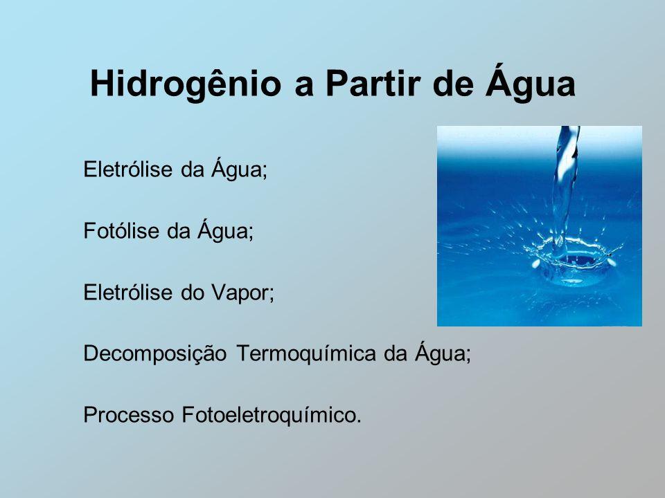 Hidrogênio a Partir de Água Eletrólise da Água; Fotólise da Água; Eletrólise do Vapor; Decomposição Termoquímica da Água; Processo Fotoeletroquímico.
