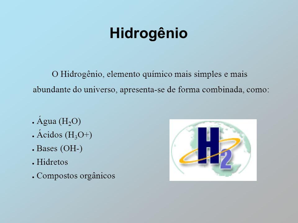 Hidrogênio O Hidrogênio, elemento químico mais simples e mais abundante do universo, apresenta-se de forma combinada, como: Água (H 2 O) Ácidos (H 3 O